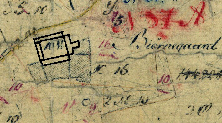 Bjørnegaard på matrikelkort 1817-1859